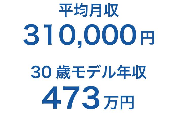 平均月収310,000円、30歳モデル年収473万円